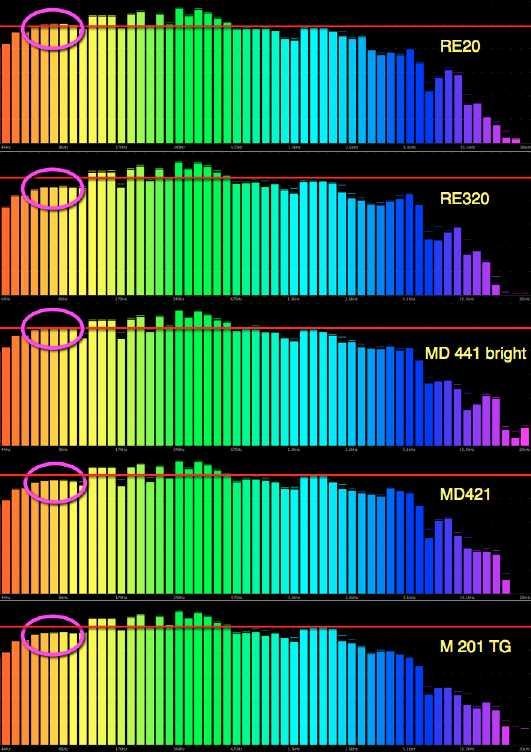 low frequency response medium