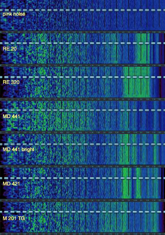 spectral analysis medium